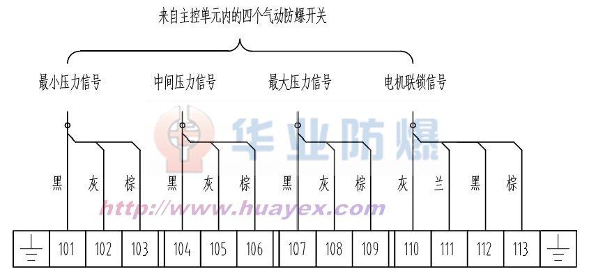 三相电机控制电路带指示灯