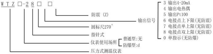 /Productimage/WTZ-3.jpg